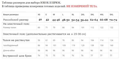 Российские Размеры Женской Одежды Таблица